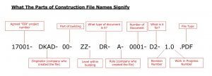 File Naming Convention Diagram